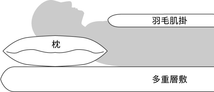 サマーセット(夏用)セットイメージ